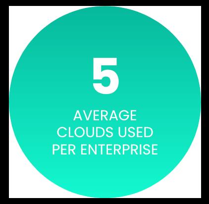 Cloud Stat 1