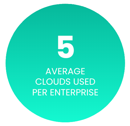 Cloud Stat 1